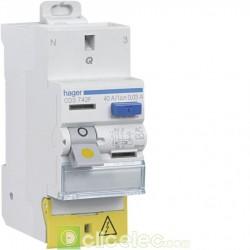 Interrupteur différentiel 2P 40A 30mA AC SanVis - CDS742F Hager