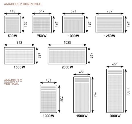 dimensions amadeus 2